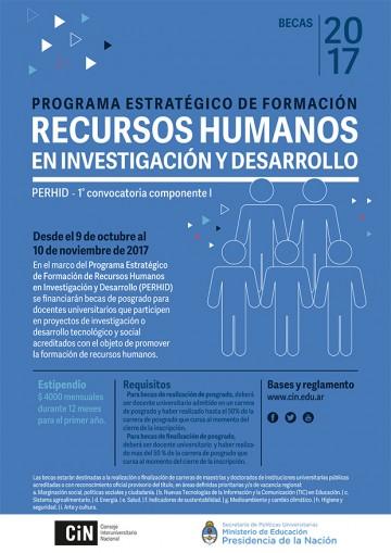 Convocan a postularse a becas del Programa de Formación de Recursos Humanos en Investigación y Desarrollo