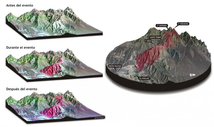 Estudiantes de la Tecnicatura en Geotecnologías analizan el incendio del Cerro Arco con imágenes satelitales