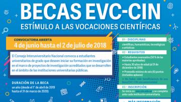 Inscripciones abiertas para participar de las Becas Estímulo a las Vocaciones Científicas