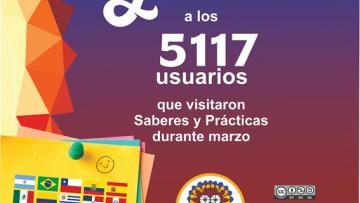 Saberes y prácticas alcanzó el Catálogo 2.0 de Latindex y recibió 5000 visitas en su sitio web OJS3